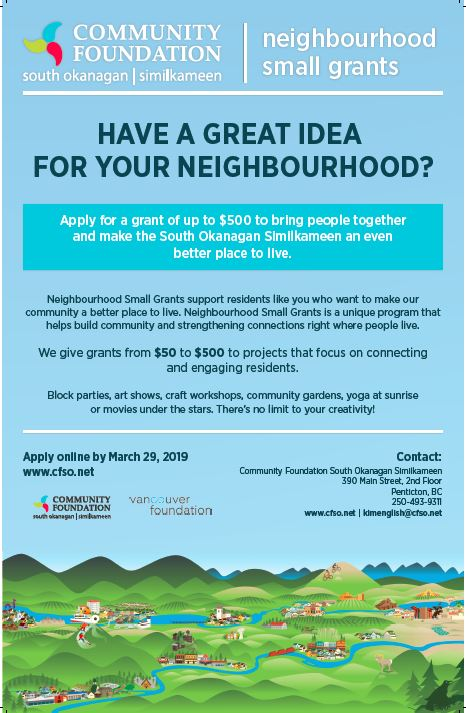 Neighbourhood Small Grants poster 2019